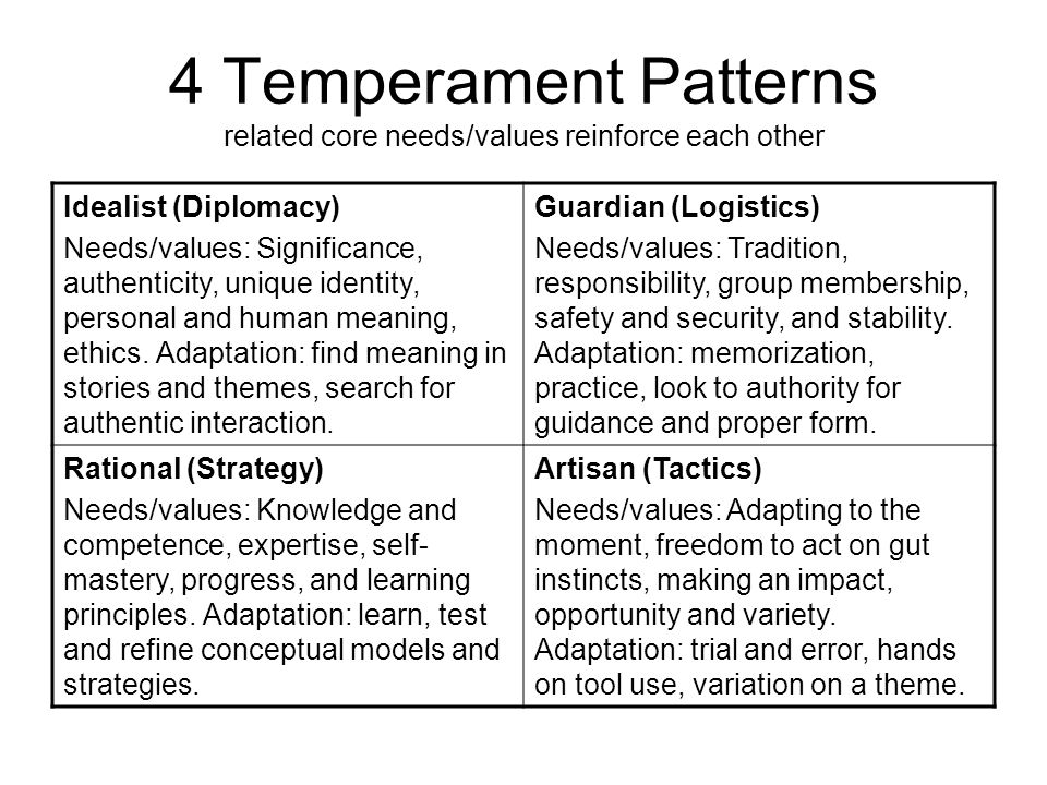 4 Temperament Patterns related core needs/values reinforce each other Idealist (Diplomacy) Needs/values: Significance, authenticity, unique identity, personal and human meaning, ethics.