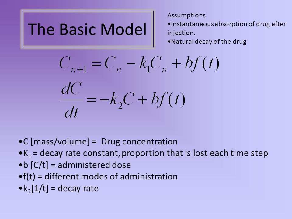 The Basic Model C [mass/volume] = Drug concentration K 1 = decay rate constant, proportion that is lost each time step b [C/t] = administered dose f(t) = different modes of administration k 2 [1/t] = decay rate Assumptions Instantaneous absorption of drug after injection.