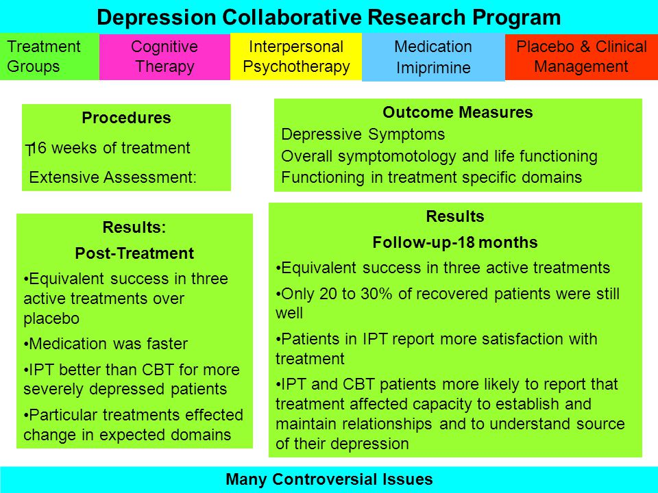 Cognitive Therapy Procedures 16 weeks of treatment Extensive Assessment: Placebo & Clinical Management Depression Collaborative Research Program Inter