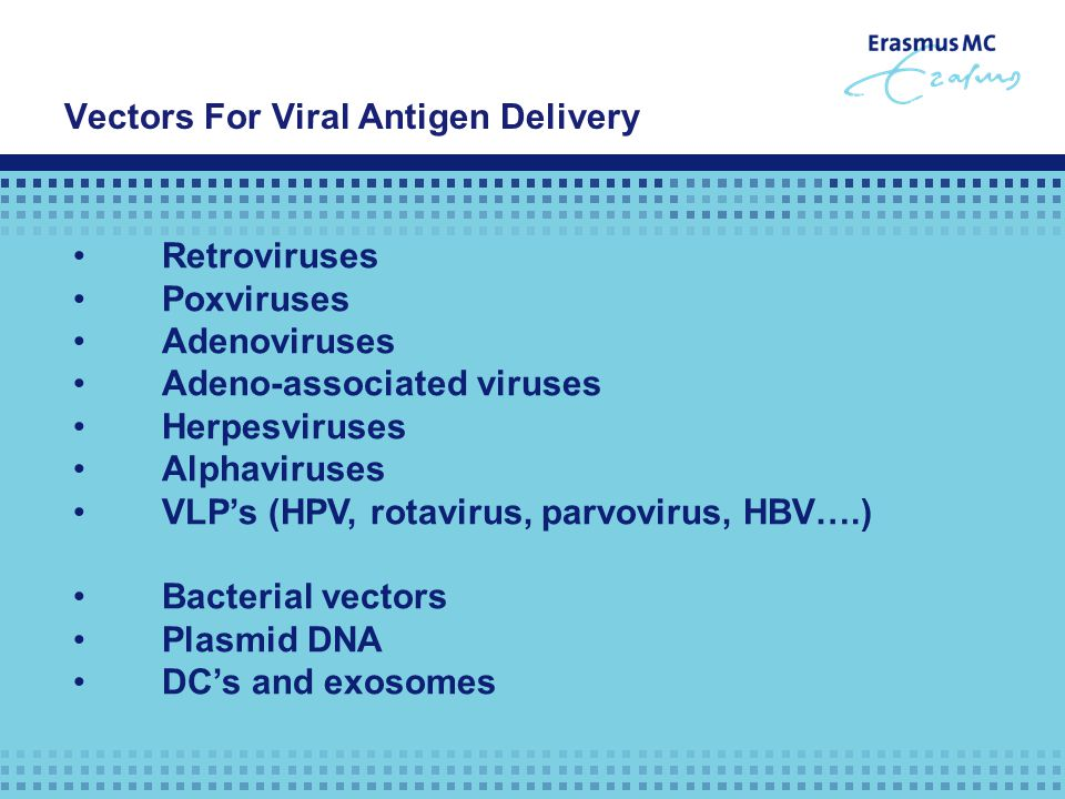 Vectors For Viral Antigen Delivery Retroviruses Poxviruses Adenoviruses Adeno-associated viruses Herpesviruses Alphaviruses VLP's (HPV, rotavirus, parvovirus, HBV….) Bacterial vectors Plasmid DNA DC's and exosomes