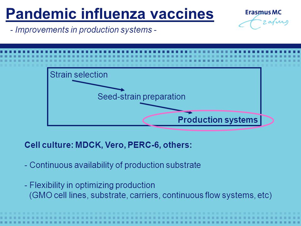 Pandemic influenza vaccines - Improvements in production systems - Cell culture: MDCK, Vero, PERC-6, others: - Continuous availability of production s