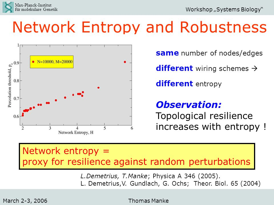 "Max-Planck-Institut für molekulare Genetik Workshop ""Systems Biology"" March 2-3, 2006Thomas Manke Network Entropy and Robustness same number of nodes/"