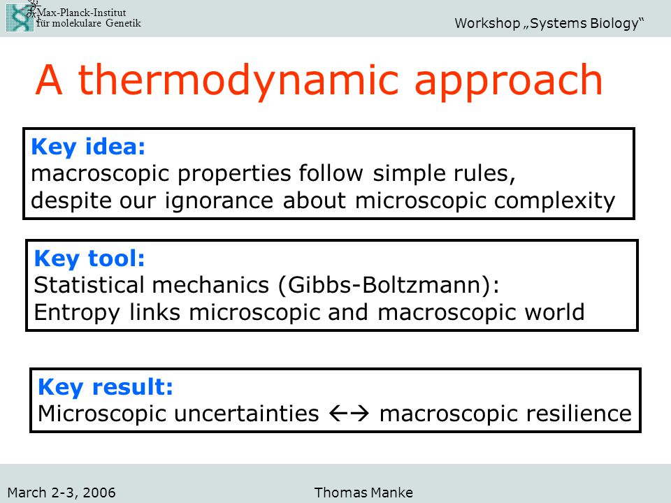 "Max-Planck-Institut für molekulare Genetik Workshop ""Systems Biology"" March 2-3, 2006Thomas Manke A thermodynamic approach Key idea: macroscopic prope"