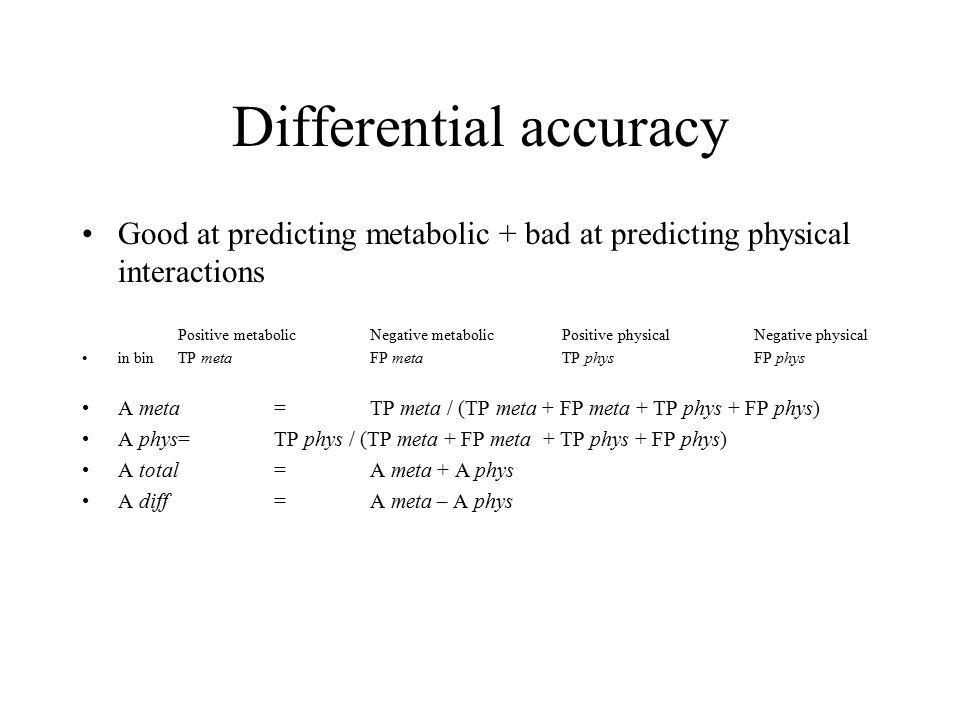 Differential accuracy Good at predicting metabolic + bad at predicting physical interactions Positive metabolicNegative metabolicPositive physicalNegative physical in binTP metaFP metaTP physFP phys A meta =TP meta / (TP meta + FP meta + TP phys + FP phys) A phys=TP phys / (TP meta + FP meta + TP phys + FP phys) A total = A meta + A phys A diff = A meta – A phys