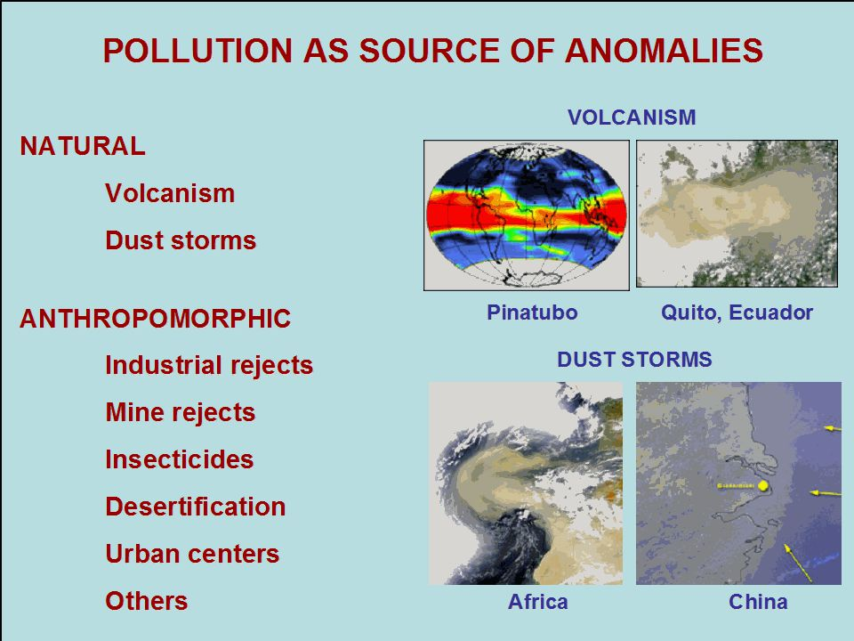 POLLUTION AS SOURCE OF ANOMALIES NATURALVolcanism Dust storms ANTHROPOMORPHIC Industrial rejects Mine rejects InsecticidesDesertification Urban center