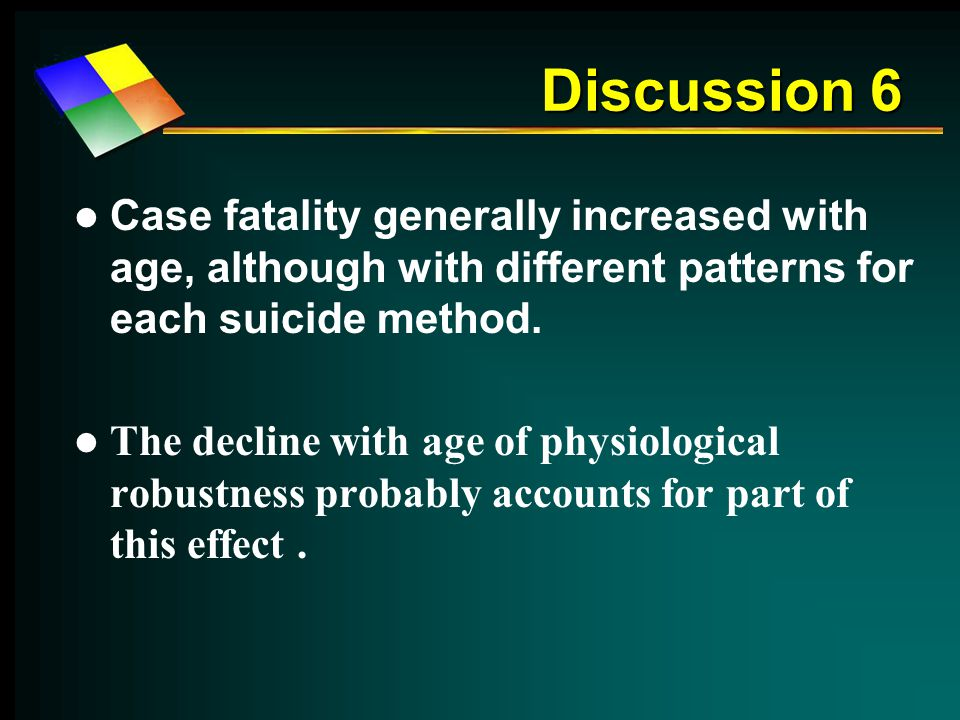 Discussion 6 Case fatality generally increased with age, although with different patterns for each suicide method.