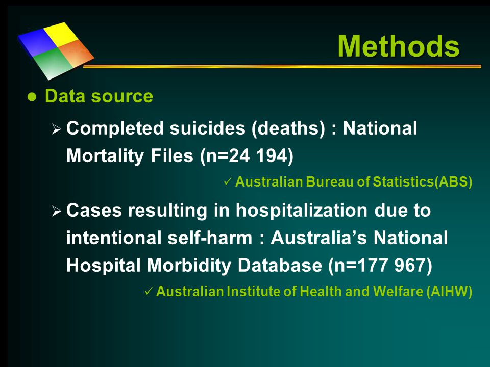 Methods Data source  Completed suicides (deaths) : National Mortality Files (n=24 194) Australian Bureau of Statistics(ABS)  Cases resulting in hospitalization due to intentional self-harm : Australia's National Hospital Morbidity Database (n=177 967) Australian Institute of Health and Welfare (AIHW)