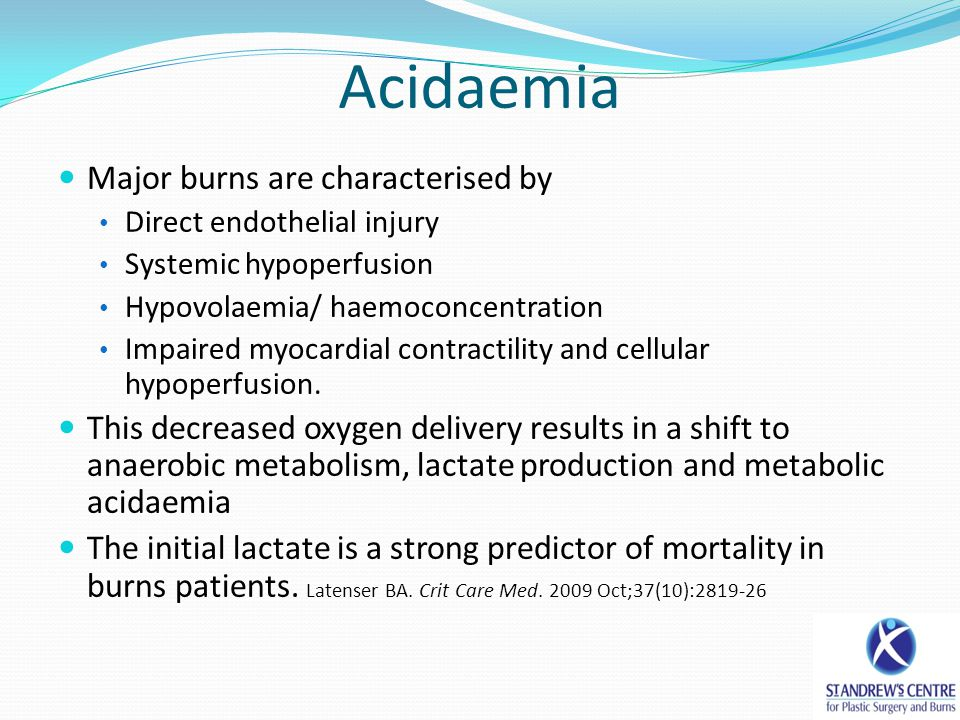 Acidaemia Major burns are characterised by Direct endothelial injury Systemic hypoperfusion Hypovolaemia/ haemoconcentration Impaired myocardial contractility and cellular hypoperfusion.
