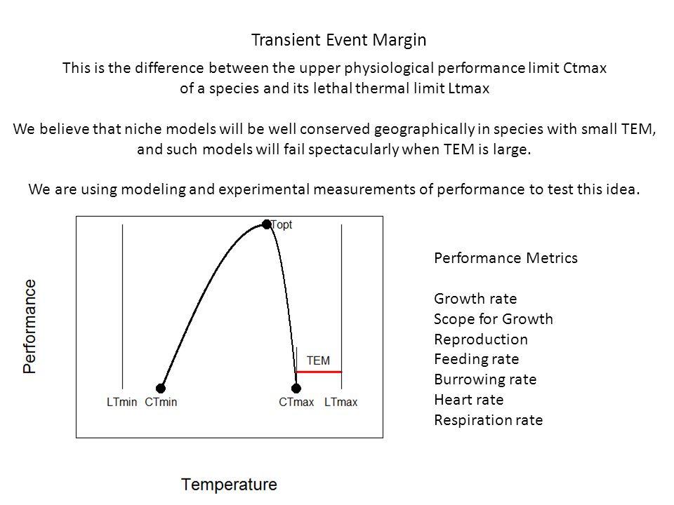 Biophysical Modeling of Intertidal Body Temperatures Wethey et al.