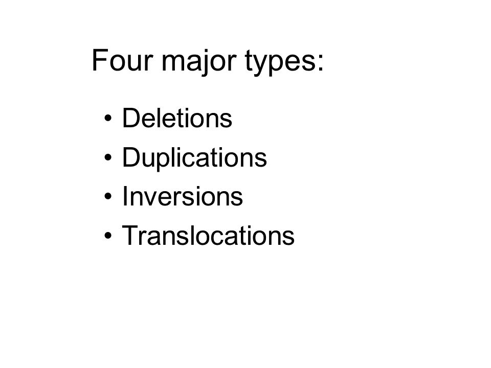 Four major types: Deletions Duplications Inversions Translocations