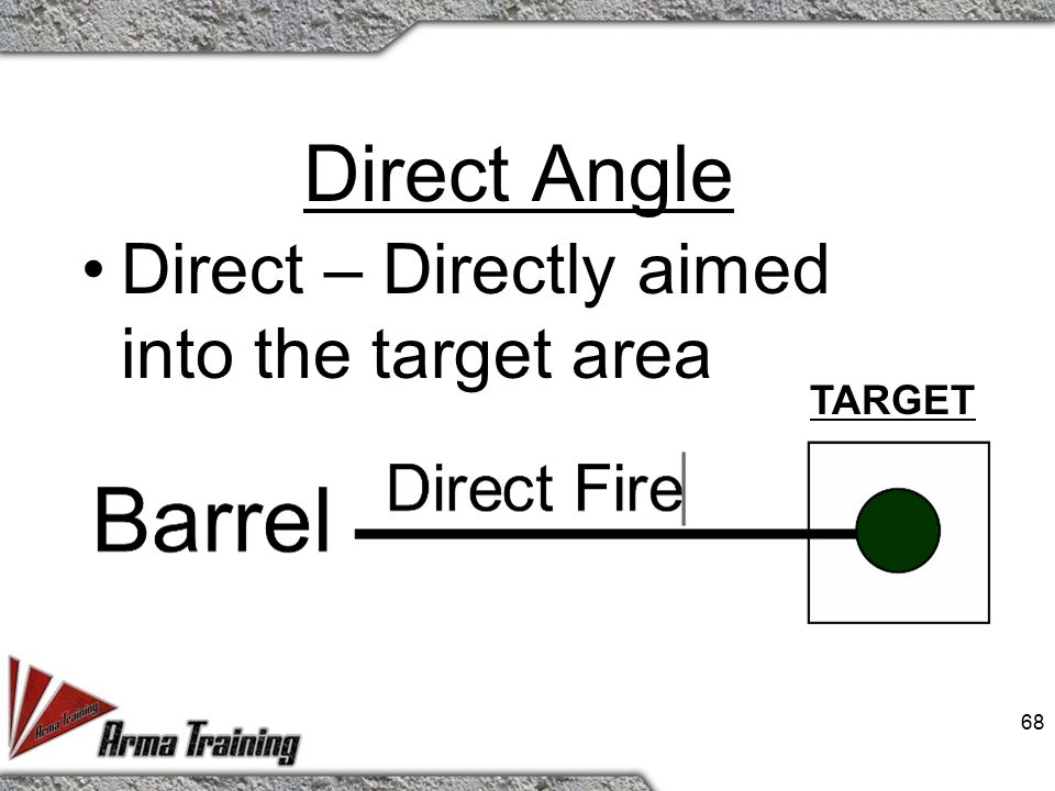 Defined as the aiming point with a designated round for maximum accuracy 67