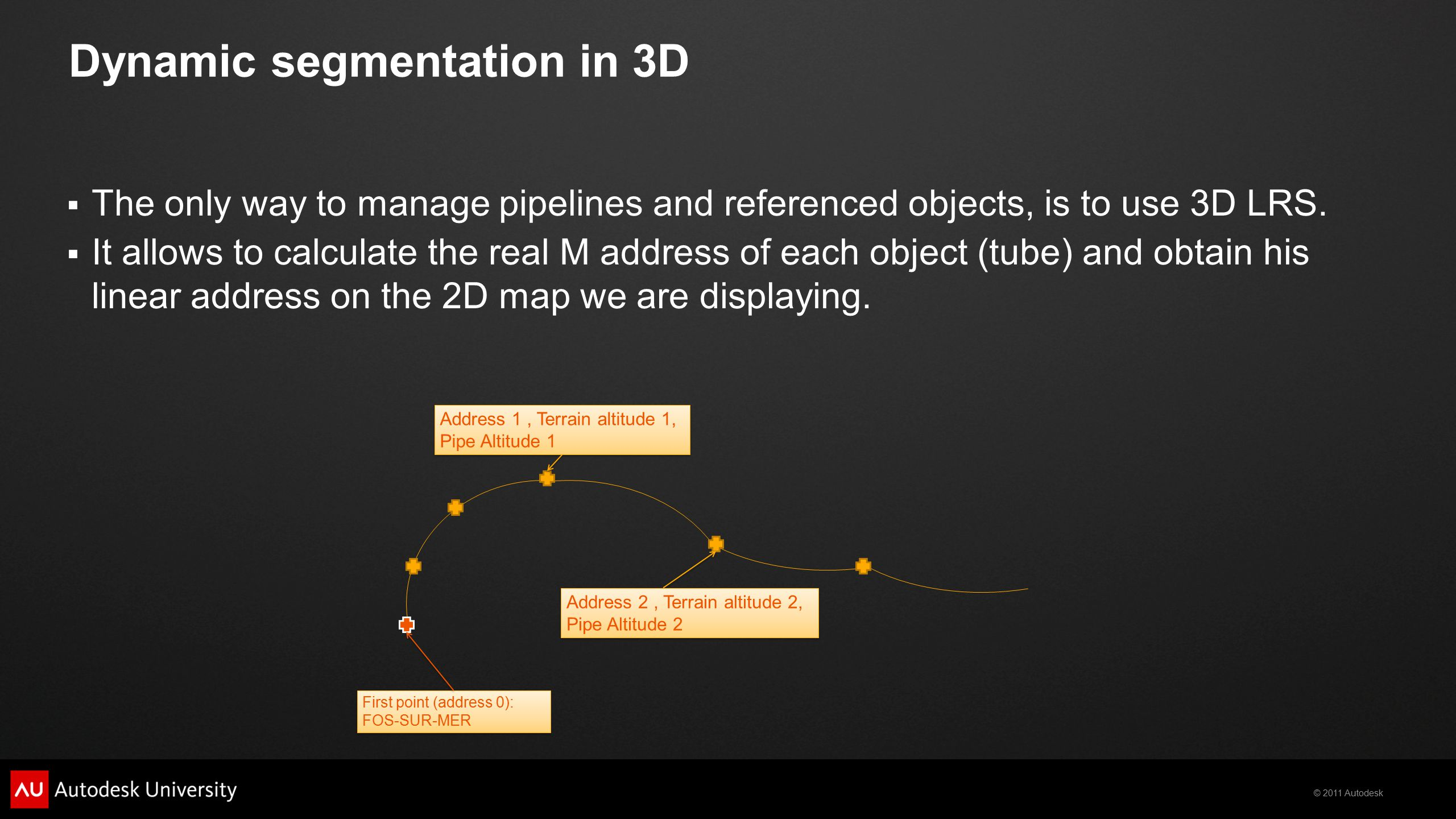 © 2011 Autodesk Dynamic segmentation in 3D  The only way to manage pipelines and referenced objects, is to use 3D LRS.