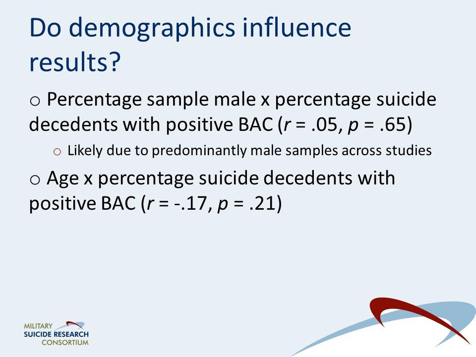 Do demographics influence results.