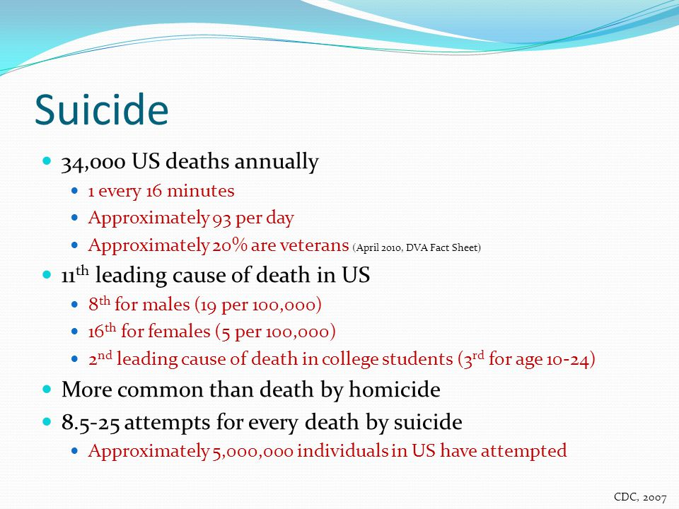 Suicide 34,000 US deaths annually 1 every 16 minutes Approximately 93 per day Approximately 20% are veterans (April 2010, DVA Fact Sheet) 11 th leading cause of death in US 8 th for males (19 per 100,000) 16 th for females (5 per 100,000) 2 nd leading cause of death in college students (3 rd for age 10-24) More common than death by homicide 8.5-25 attempts for every death by suicide Approximately 5,000,000 individuals in US have attempted CDC, 2007