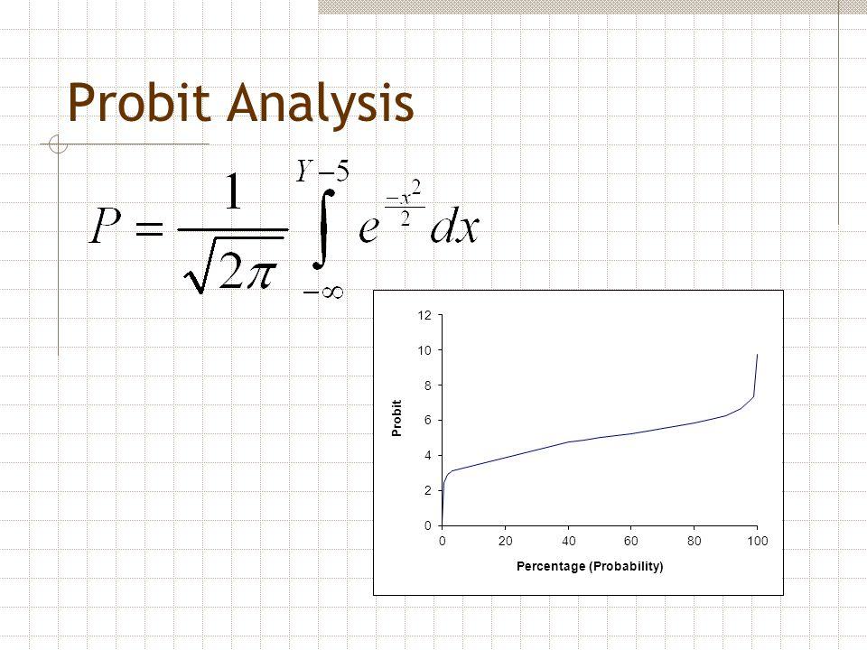 Probit Analysis