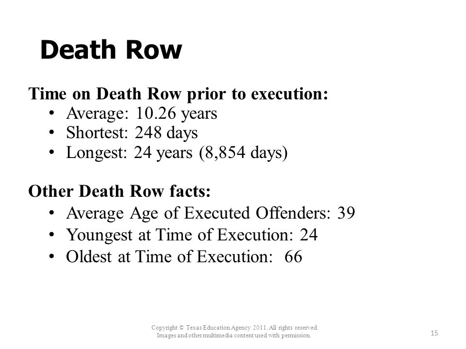 Death Row Time on Death Row prior to execution: Average: 10.26 years Shortest: 248 days Longest: 24 years (8,854 days) Other Death Row facts: Average