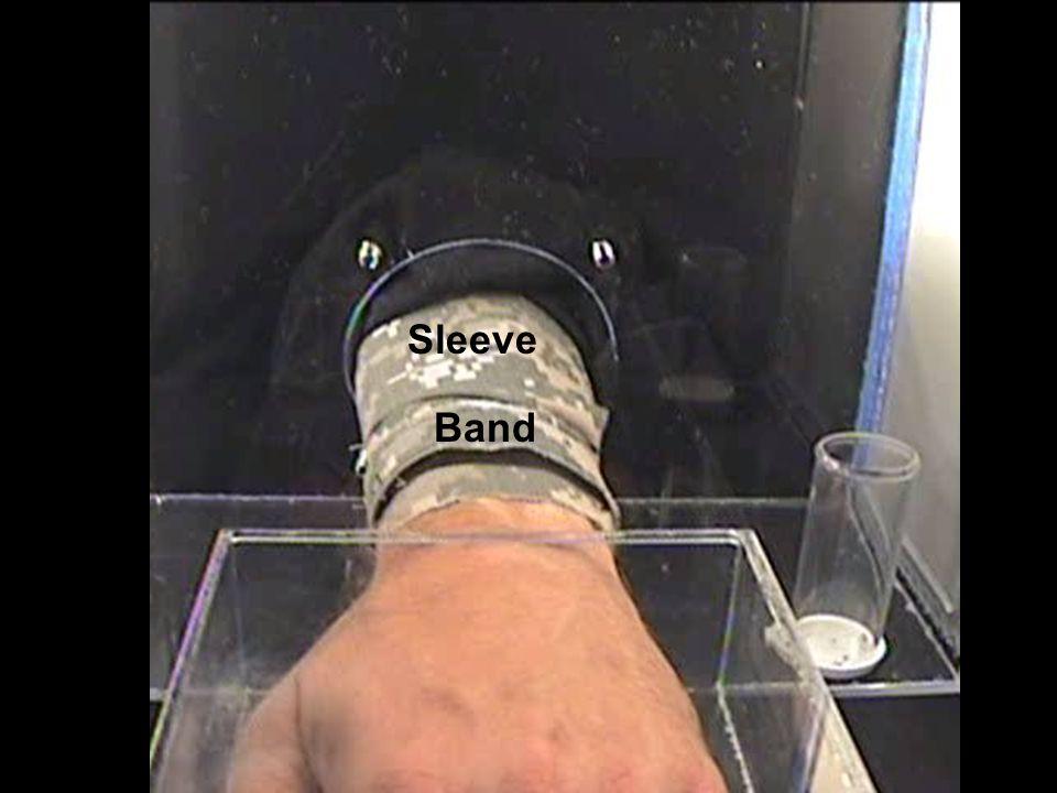 Band Sleeve