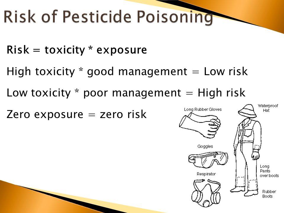 Risk = toxicity * exposure High toxicity * good management = Low risk Low toxicity * poor management = High risk Zero exposure = zero risk