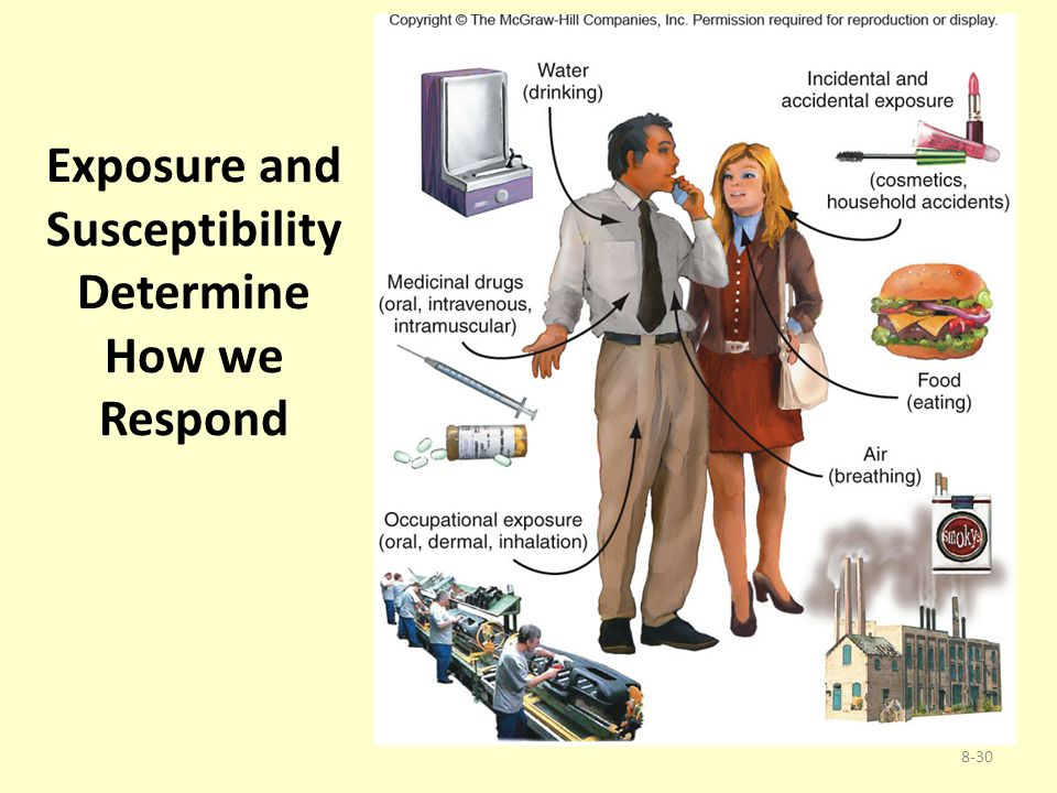 Exposure and Susceptibility Determine How we Respond 8-30
