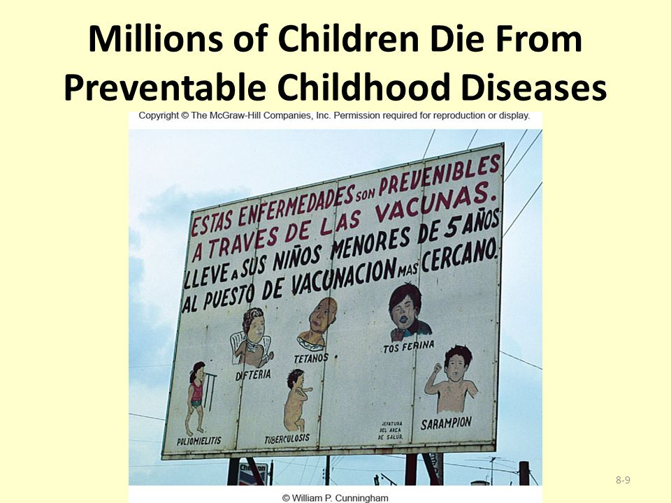 Millions of Children Die From Preventable Childhood Diseases 8-9