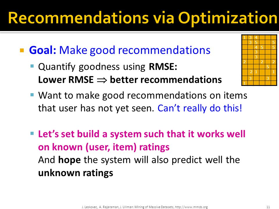  Goal: Make good recommendations  Quantify goodness using RMSE: Lower RMSE  better recommendations  Want to make good recommendations on items that user has not yet seen.