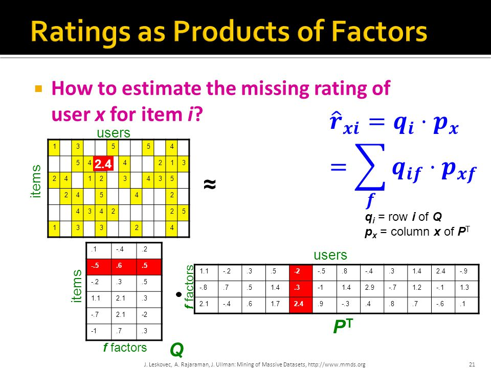  How to estimate the missing rating of user x for item i.