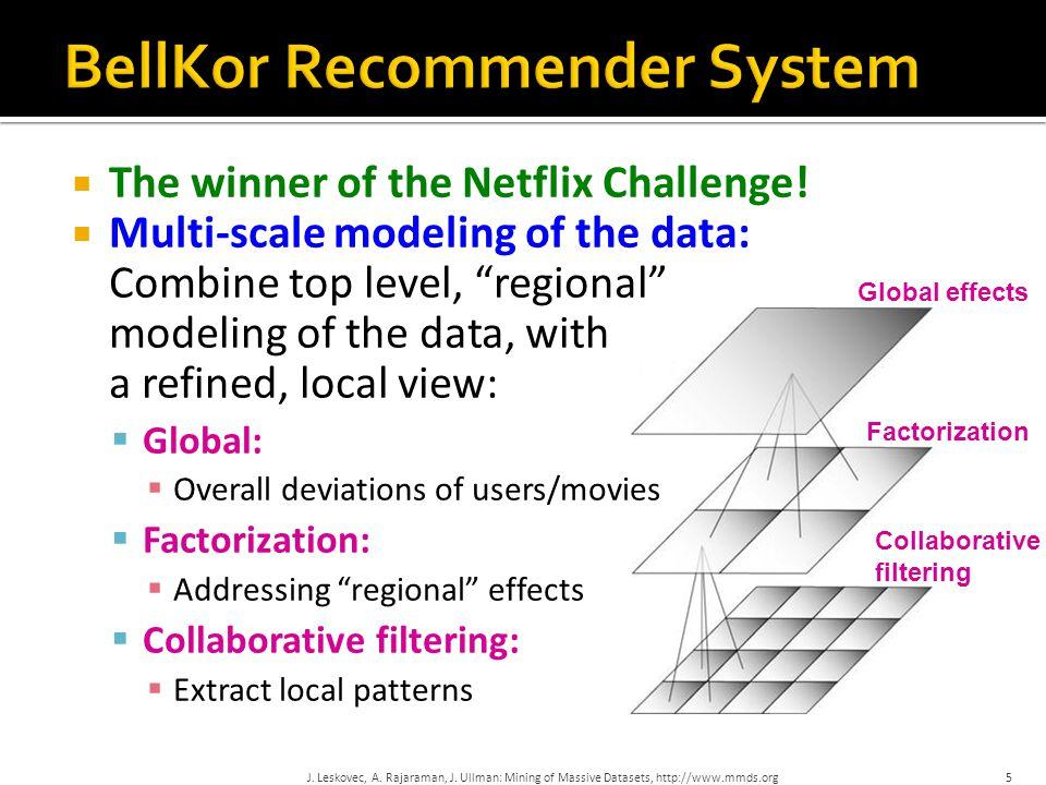  The winner of the Netflix Challenge.