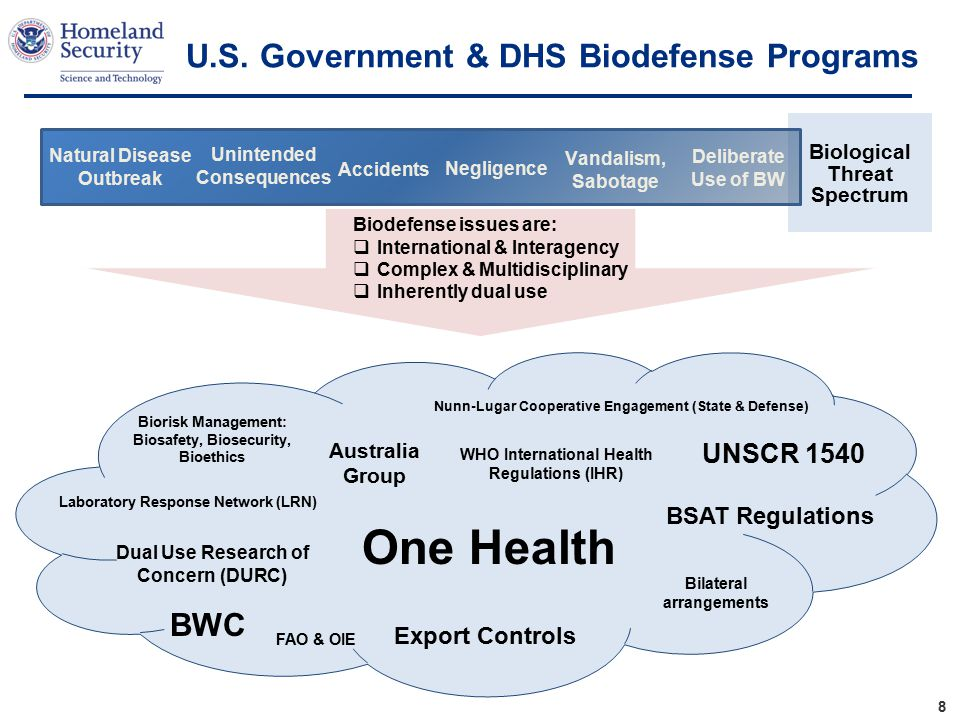 U.S. Government & DHS Biodefense Programs 8 One Health BSAT Regulations Dual Use Research of Concern (DURC) Export Controls Nunn-Lugar Cooperative Eng