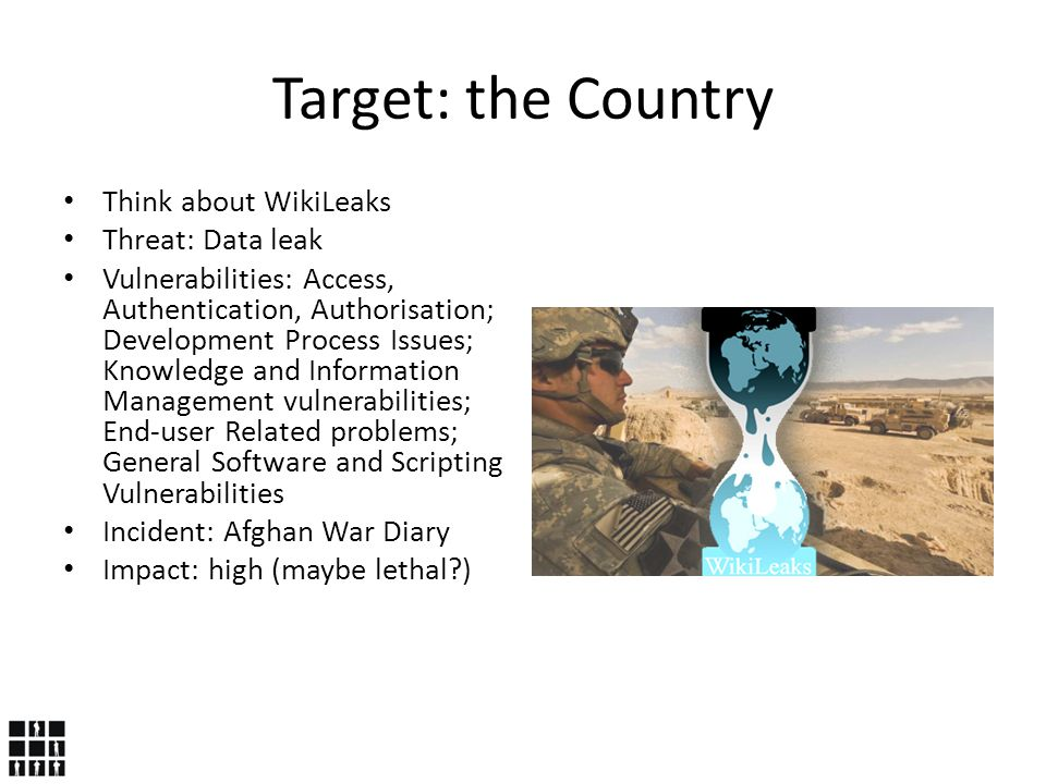 Target: the Country Think about WikiLeaks Threat: Data leak Vulnerabilities: Access, Authentication, Authorisation; Development Process Issues; Knowledge and Information Management vulnerabilities; End-user Related problems; General Software and Scripting Vulnerabilities Incident: Afghan War Diary Impact: high (maybe lethal )