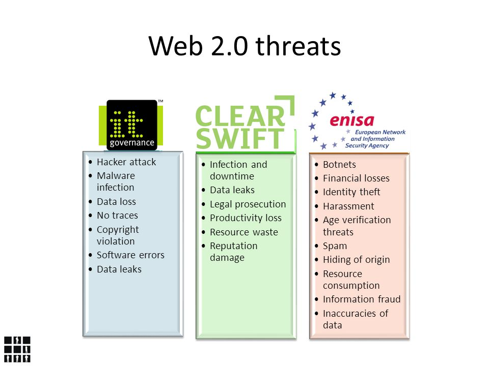 Injection Attacks Cross-Site scripting Cross-Domain Attacks Malicious scripts Framework vulnerabilities Access, Authentication, Authorisation Development Process Issues Knowledge and Information Management vulnerabilities End-user Related problems General Software and Scripting Vulnerabilities Web 2.0 vulnerabilities