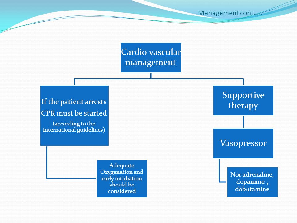 Cardio vascular management If the patient arrests CPR must be started (according to the international guidelines) Adequate Oxygenation and early intubation should be considered Supportive therapy Vasopressor Nor adrenaline, dopamine, dobutamine Management cont…..