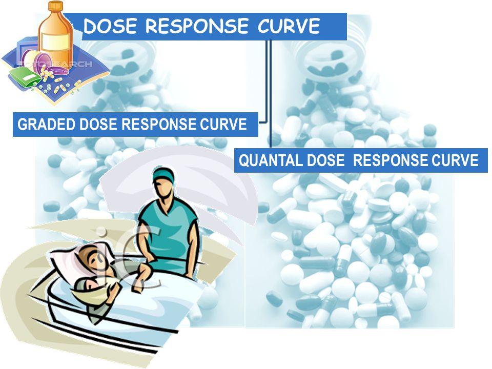 DOSE RESPONSE CURVE QUANTAL DOSE RESPONSE CURVE GRADED DOSE RESPONSE CURVE