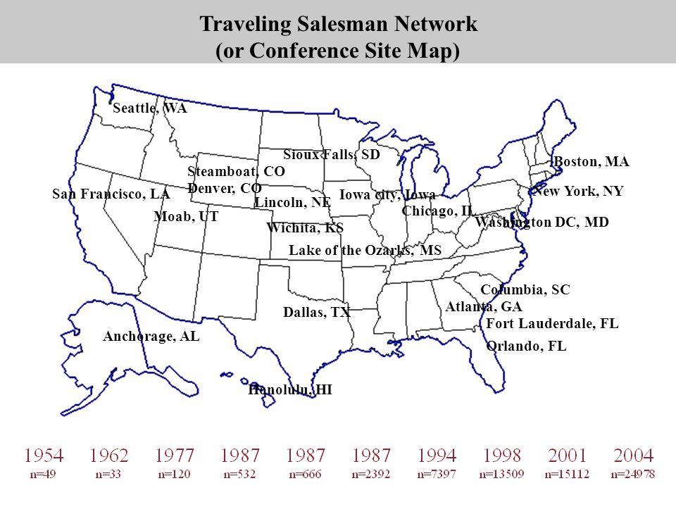 Traveling Salesman Network (or Conference Site Map) Columbia, SC Boston, MA New York, NY San Francisco, LA Fort Lauderdale, FL Lincoln, NE Dallas, TX
