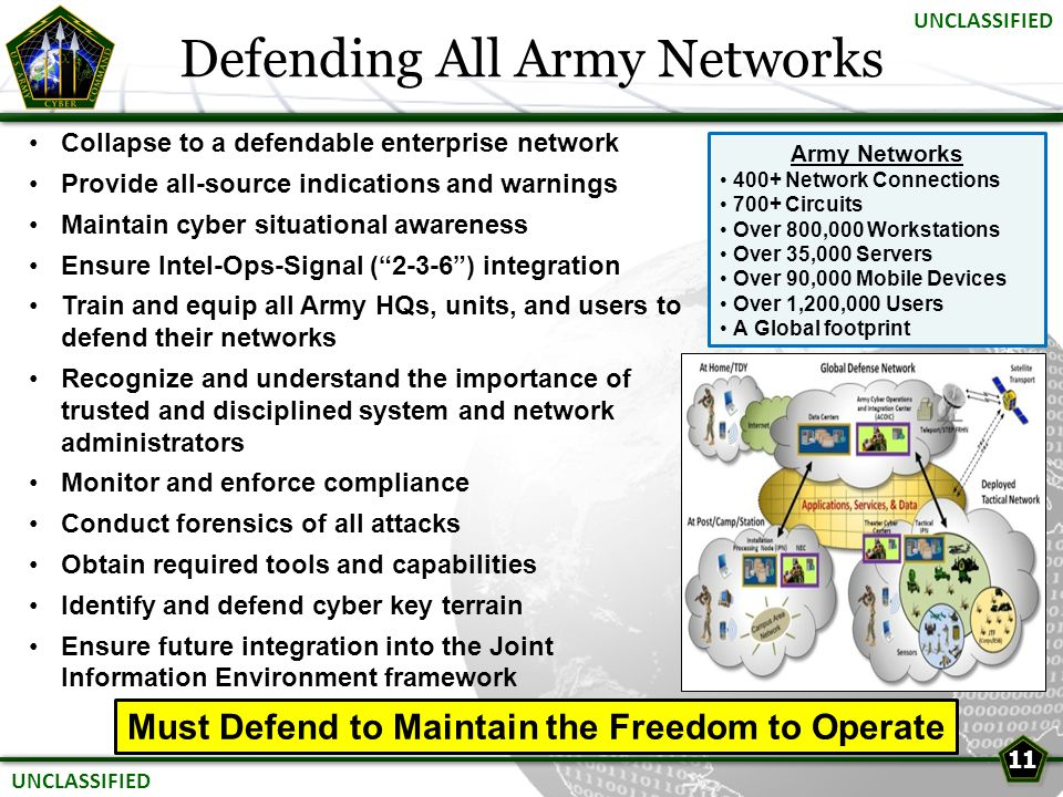 Defending All Army Networks Army Networks 400+ Network Connections 700+ Circuits Over 800,000 Workstations Over 35,000 Servers Over 90,000 Mobile Devi