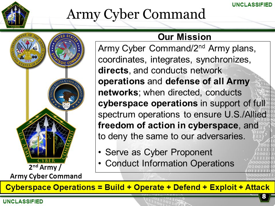 Army Cyber Command 2 nd Army / Our Mission Army Cyber Command/2 nd Army plans, coordinates, integrates, synchronizes, directs, and conducts network op