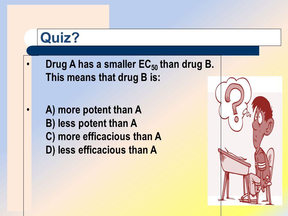 Quiz.Drug A has a smaller EC 50 than drug B.