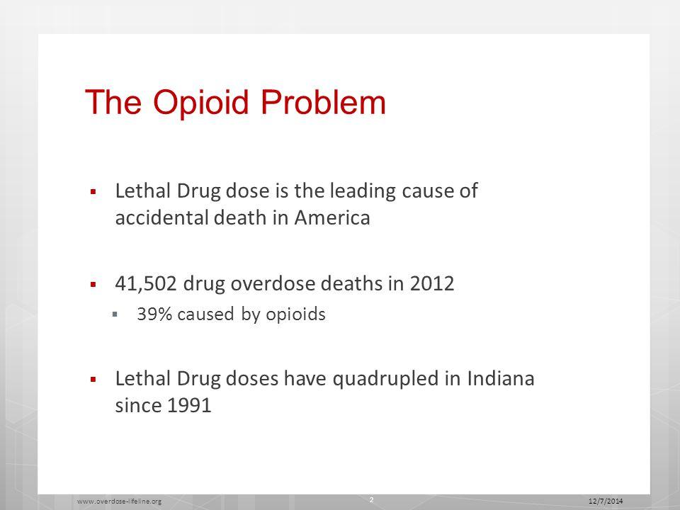 PRH E.R. Opioid Admissions 12/7/2014 www.overdose-lifeline.org 13