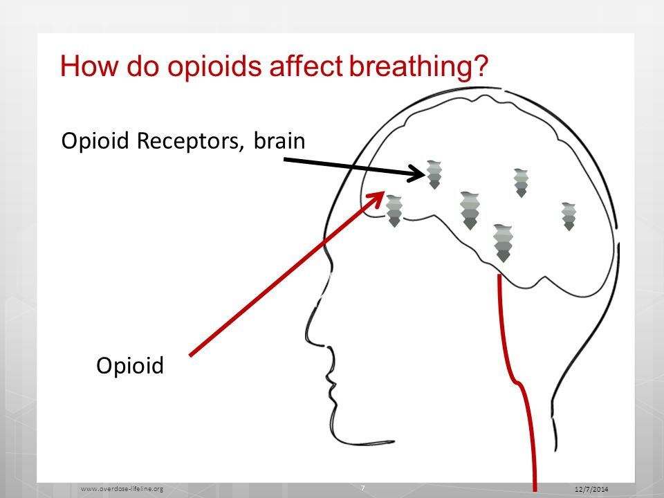 How do opioids affect breathing.