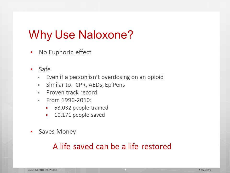 Why Use Naloxone.