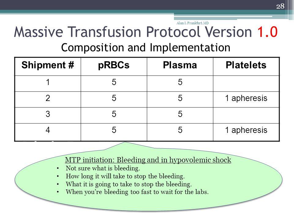 Shipment #pRBCsPlasmaPlatelets 155 2551 apheresis 355 455 Role of : rF7a vs. TXA 28 Alan I. Frankfurt, MD Massive Transfusion Protocol Version 1.0 Com