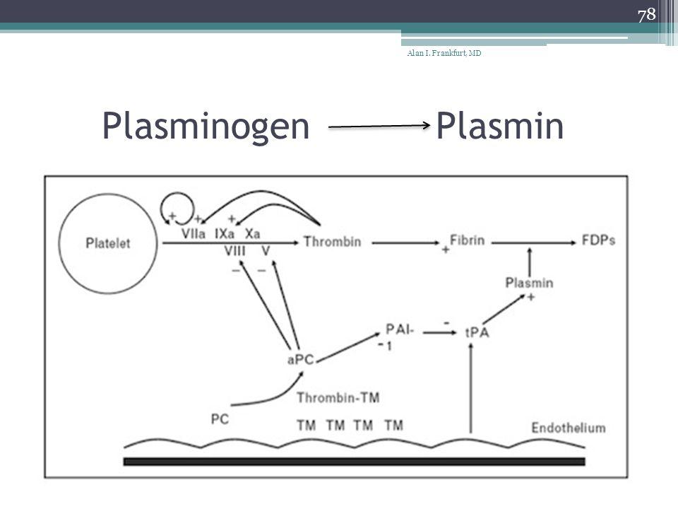 Plasminogen Plasmin Alan I. Frankfurt, MD 78