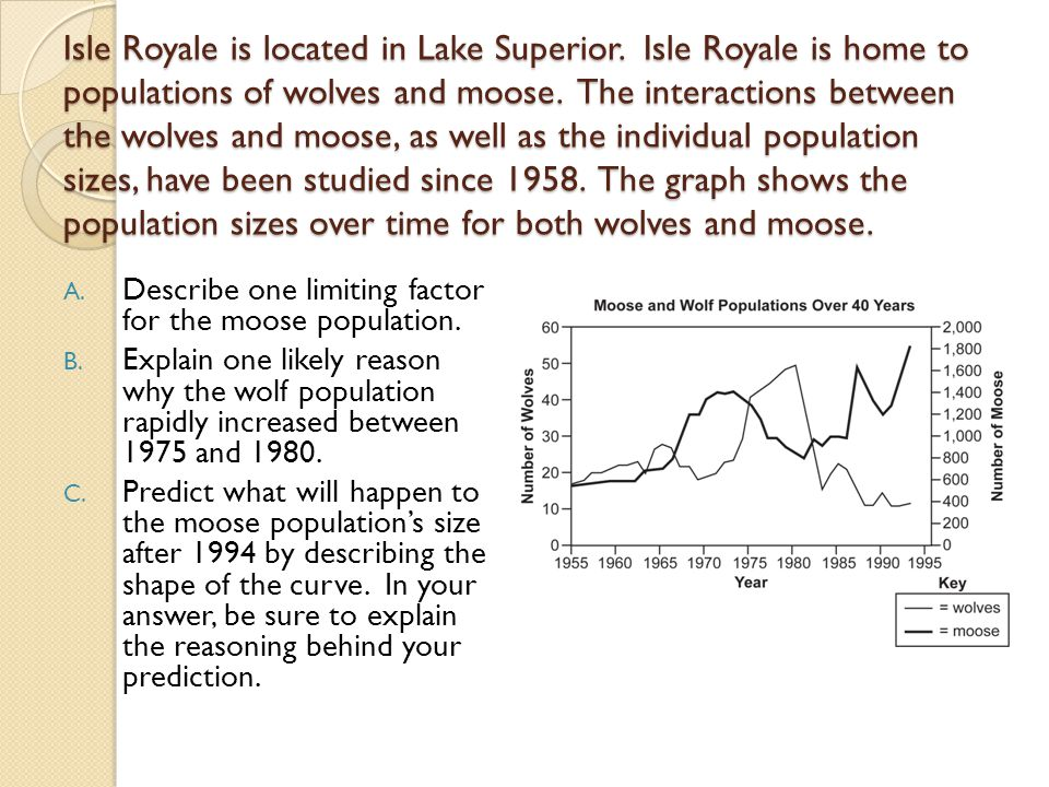 Isle Royale is located in Lake Superior. Isle Royale is home to populations of wolves and moose. The interactions between the wolves and moose, as wel
