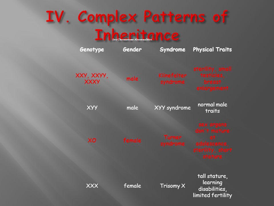 Sex Chromosome Abnormalities GenotypeGenderSyndromePhysical Traits XXY, XXYY, XXXY male Klinefelter syndrome sterility, small testicles, breast enlarg
