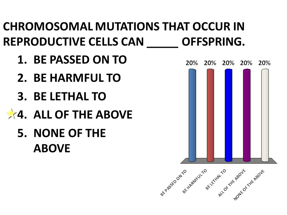 CHROMOSOMAL MUTATIONS THAT OCCUR IN REPRODUCTIVE CELLS CAN _____ OFFSPRING.