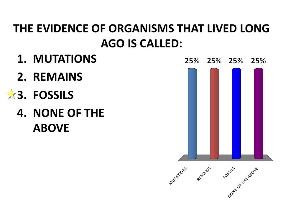 THE EVIDENCE OF ORGANISMS THAT LIVED LONG AGO IS CALLED: 1.MUTATIONS 2.REMAINS 3.FOSSILS 4.NONE OF THE ABOVE