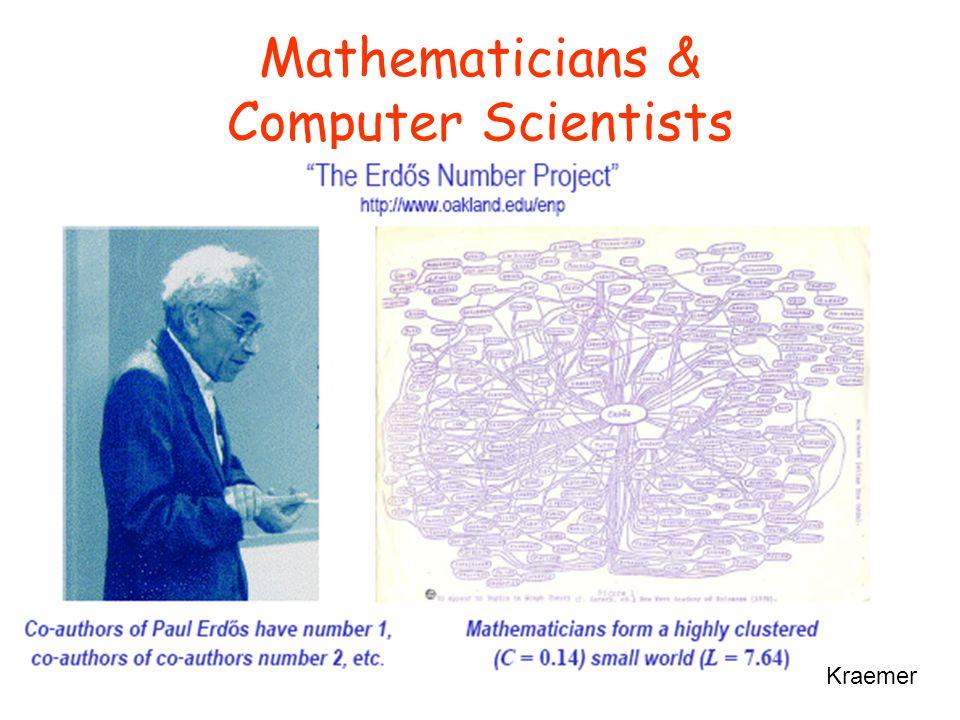 Mathematicians & Computer Scientists Kraemer