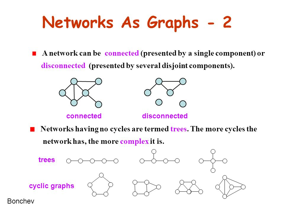 Networks As Graphs - 2 Networks having no cycles are termed trees. The more cycles the network has, the more complex it is. A network can be connected