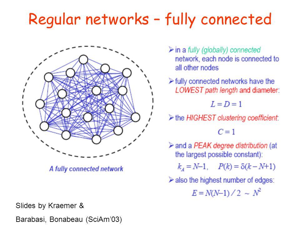 Regular networks – fully connected Slides by Kraemer & Barabasi, Bonabeau (SciAm'03)