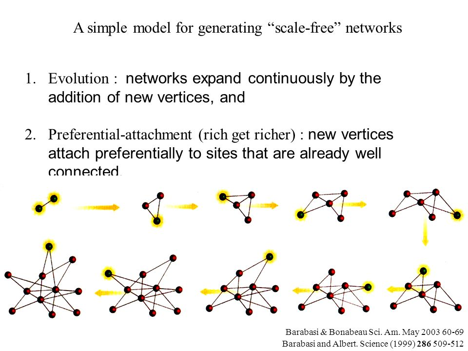 "A simple model for generating ""scale-free"" networks 1.Evolution : networks expand continuously by the addition of new vertices, and 2.Preferential-att"