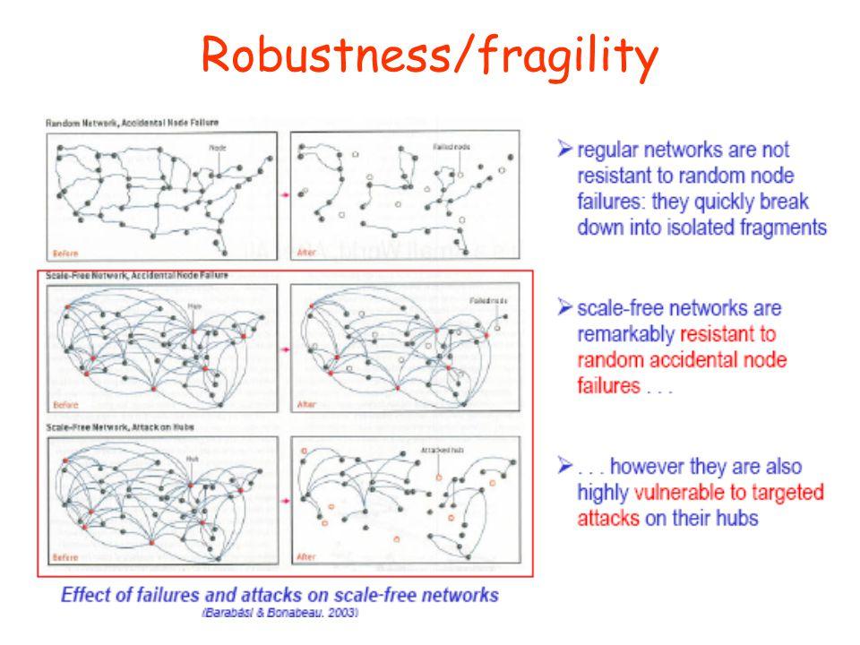 Robustness/fragility